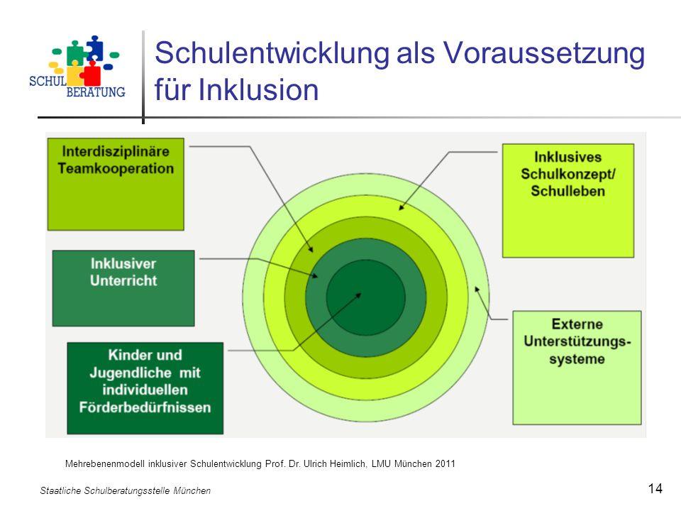 Staatliche Schulberatungsstelle München 14 Schulentwicklung als Voraussetzung für Inklusion Mehrebenenmodell inklusiver Schulentwicklung Prof. Dr. Ulr