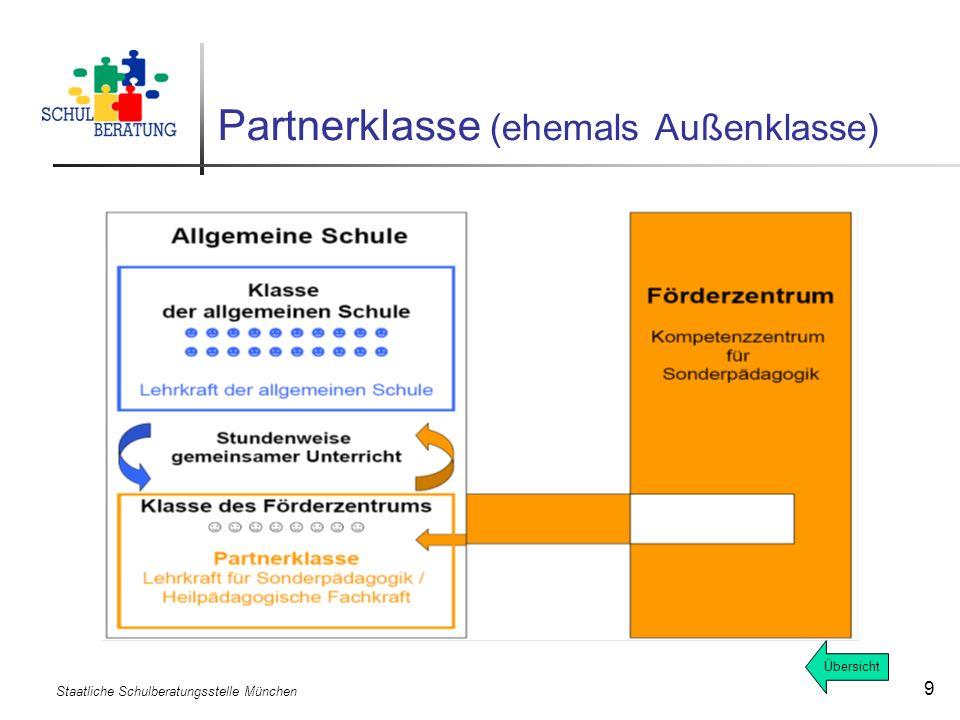Staatliche Schulberatungsstelle München 9 Partnerklasse (ehemals Außenklasse) Übersicht