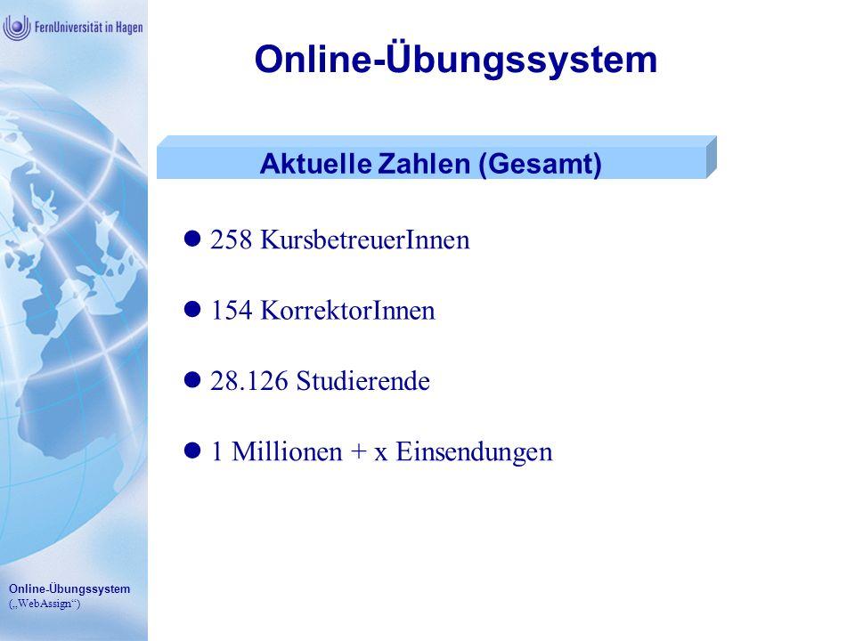 Online-Übungssystem (WebAssign) Online-Übungssystem Aktuelle Zahlen (Gesamt) 258 KursbetreuerInnen 154 KorrektorInnen 28.126 Studierende 1 Millionen +