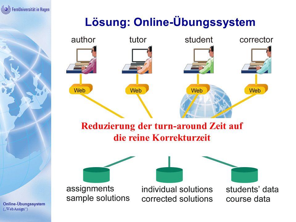 Online-Übungssystem (WebAssign) Online-Übungssystem Mehrwert für die BetreuerInnen (Fortsetzung) Großer Einzugsbereich bei KorrektorInnensuche Entlastung bei der Korrekturorganisation Effiziente Unterstützung der KorrektorInnen Kein administrativer Overhead Zahlreiche statistische Auswertungen
