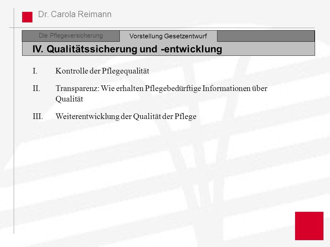 Dr. Carola Reimann Die Pflegeversicherung IV. Qualitätssicherung und -entwicklung Vorstellung Gesetzentwurf I.Kontrolle der Pflegequalität II.Transpar