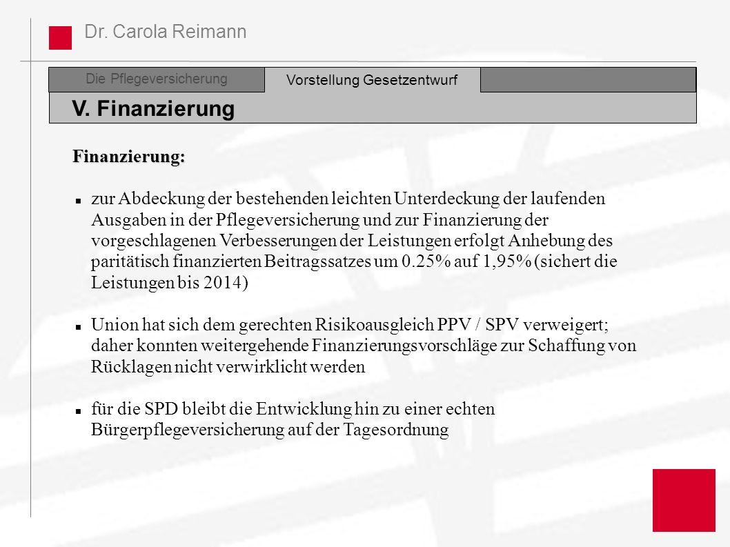Dr. Carola Reimann Die Pflegeversicherung V. Finanzierung Vorstellung Gesetzentwurf Finanzierung: zur Abdeckung der bestehenden leichten Unterdeckung