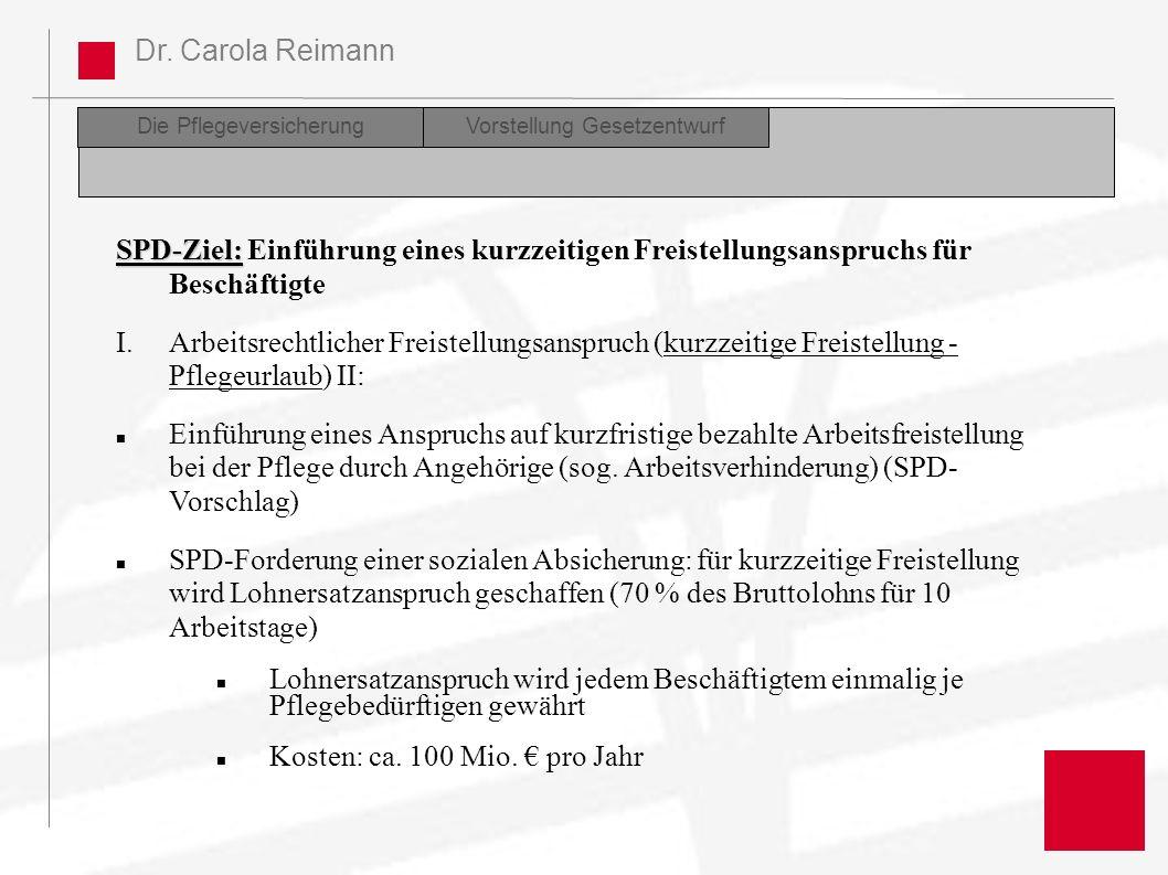 Dr. Carola Reimann Die PflegeversicherungDiskussion Perspektiven der Reform Vorstellung Gesetzentwurf SPD-Ziel: SPD-Ziel: Einführung eines kurzzeitige
