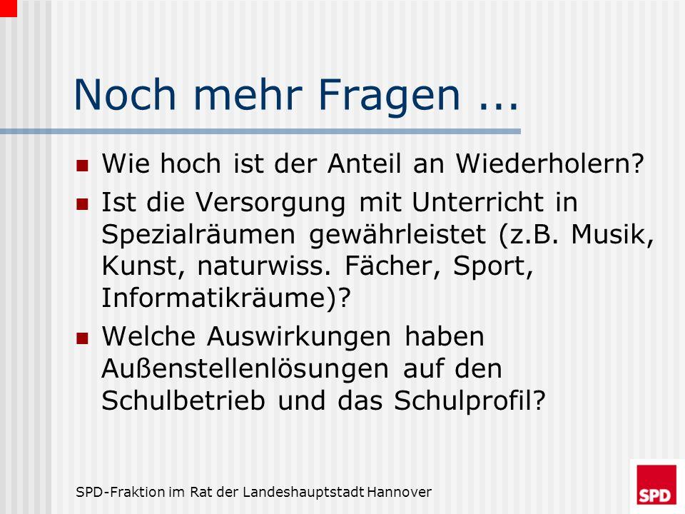 SPD-Fraktion im Rat der Landeshauptstadt Hannover Noch mehr Fragen... Wie hoch ist der Anteil an Wiederholern? Ist die Versorgung mit Unterricht in Sp