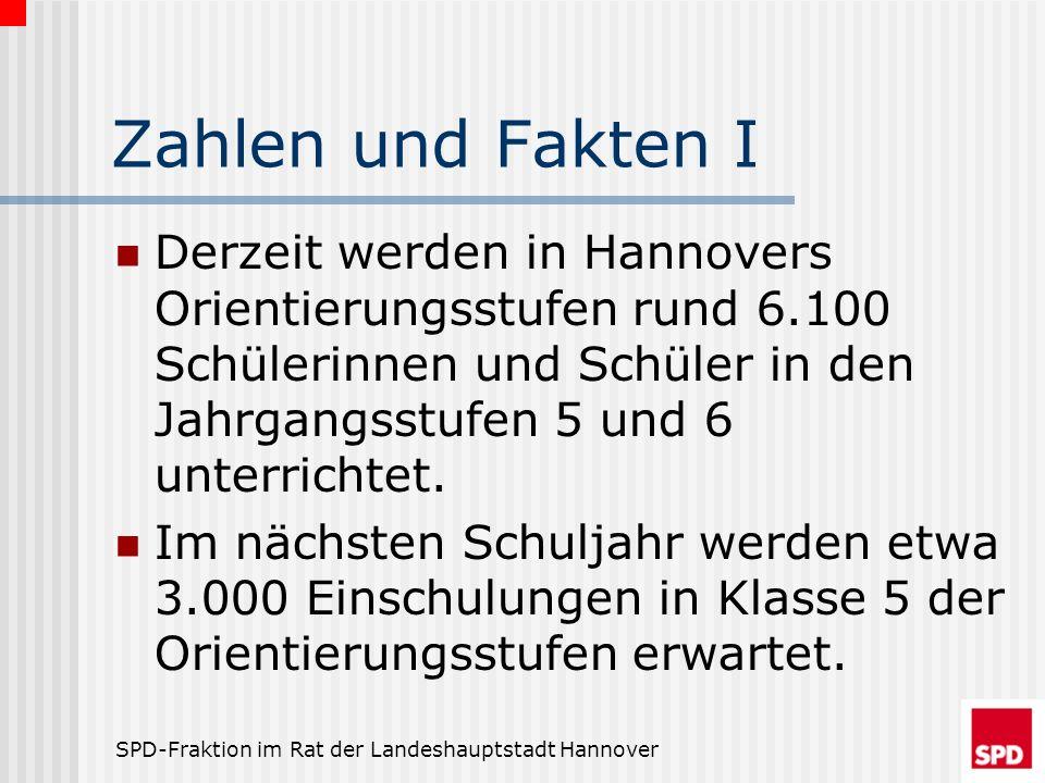 SPD-Fraktion im Rat der Landeshauptstadt Hannover Zahlen und Fakten II Unterrichtet werden diese Schülerinnen und Schüler in 267 Klassen und 25 verschiedenen Gebäuden.