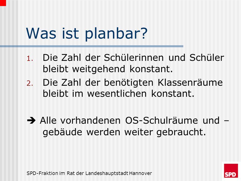 SPD-Fraktion im Rat der Landeshauptstadt Hannover Was ist planbar? 1. Die Zahl der Schülerinnen und Schüler bleibt weitgehend konstant. 2. Die Zahl de