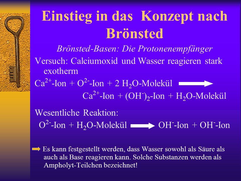 Einstieg in das Konzept nach Brönsted Brönsted-Basen: Die Protonenempfänger Versuch: Calciumoxid und Wasser reagieren stark exotherm Ca 2+ -Ion + O 2- -Ion + 2 H 2 O-Molekül Ca 2+ -Ion + (OH - ) 2 -Ion + H 2 O-Molekül Wesentliche Reaktion: O 2- -Ion + H 2 O-Molekül OH - -Ion + OH - -Ion Es kann festgestellt werden, dass Wasser sowohl als Säure als auch als Base reagieren kann.