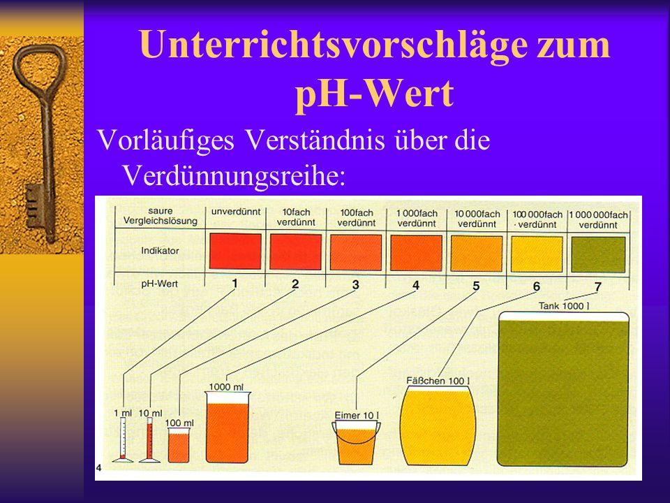 Unterrichtsvorschläge zum pH-Wert Vorläufiges Verständnis über die Verdünnungsreihe: