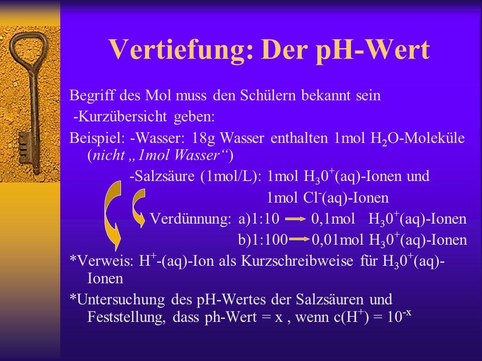 Vertiefung: Der pH-Wert Begriff des Mol muss den Schülern bekannt sein -Kurzübersicht geben: Beispiel: -Wasser: 18g Wasser enthalten 1mol H 2 O-Moleküle (nicht 1mol Wasser) -Salzsäure (1mol/L): 1mol H 3 0 + (aq)-Ionen und 1mol Cl - (aq)-Ionen Verdünnung: a)1:10 0,1mol H 3 0 + (aq)-Ionen b)1:100 0,01mol H 3 0 + (aq)-Ionen *Verweis: H + -(aq)-Ion als Kurzschreibweise für H 3 0 + (aq)- Ionen *Untersuchung des pH-Wertes der Salzsäuren und Feststellung, dass ph-Wert = x, wenn c(H + ) = 10 -x