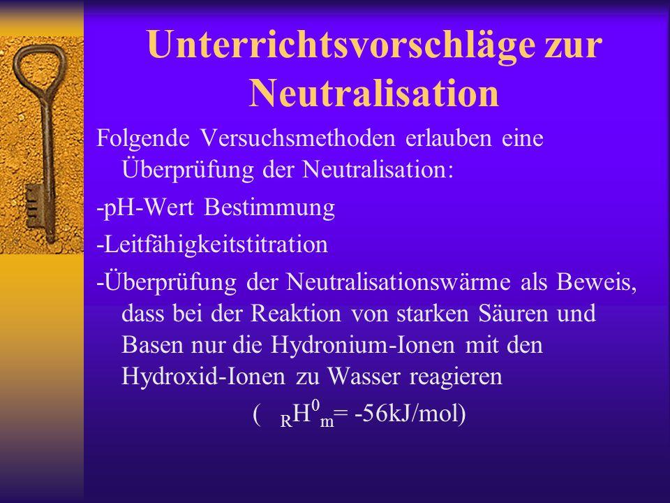 Unterrichtsvorschläge zur Neutralisation Folgende Versuchsmethoden erlauben eine Überprüfung der Neutralisation: -pH-Wert Bestimmung -Leitfähigkeitstitration -Überprüfung der Neutralisationswärme als Beweis, dass bei der Reaktion von starken Säuren und Basen nur die Hydronium-Ionen mit den Hydroxid-Ionen zu Wasser reagieren ( R H 0 m = -56kJ/mol)