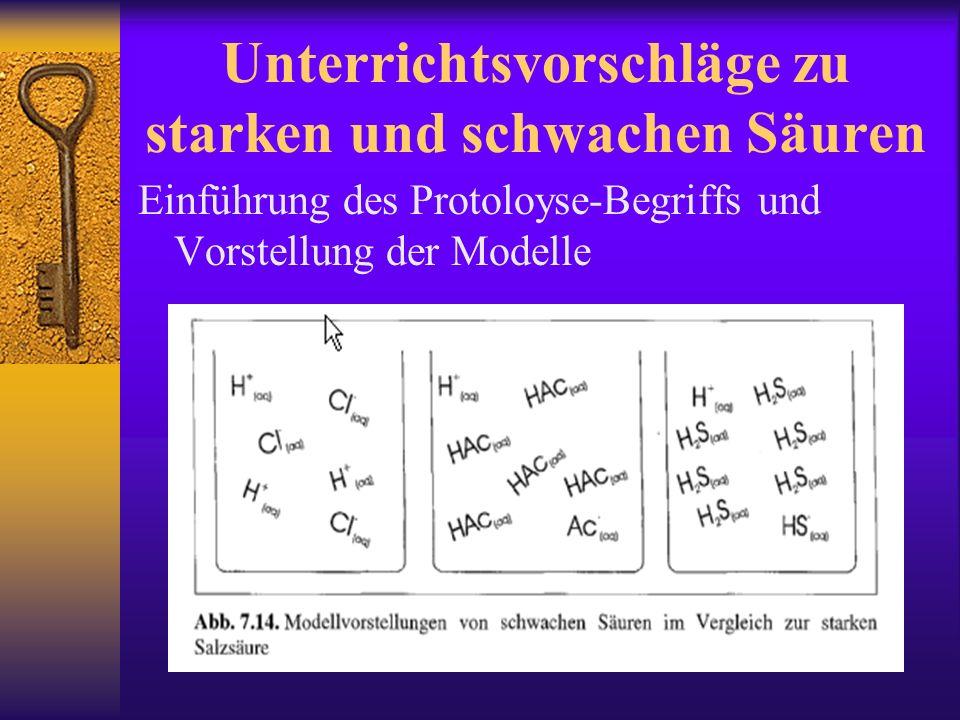 Unterrichtsvorschläge zu starken und schwachen Säuren Einführung des Protoloyse-Begriffs und Vorstellung der Modelle