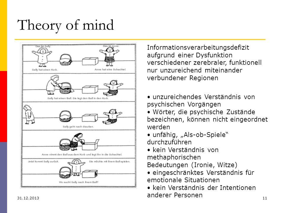 Theory of mind 31.12.201311 Informationsverarbeitungsdefizit aufgrund einer Dysfunktion verschiedener zerebraler, funktionell nur unzureichend miteina