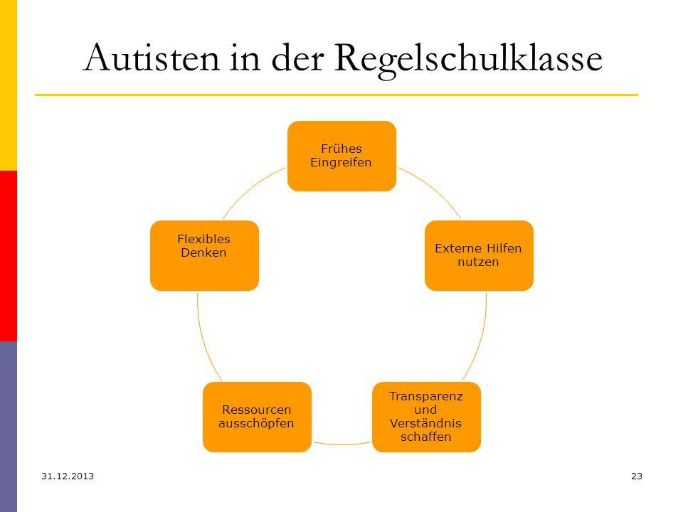 Autisten in der Regelschulklasse 31.12.201323 Frühes Eingreifen Externe Hilfen nutzen Transparenz und Verständnis schaffen Ressourcen ausschöpfen Flex
