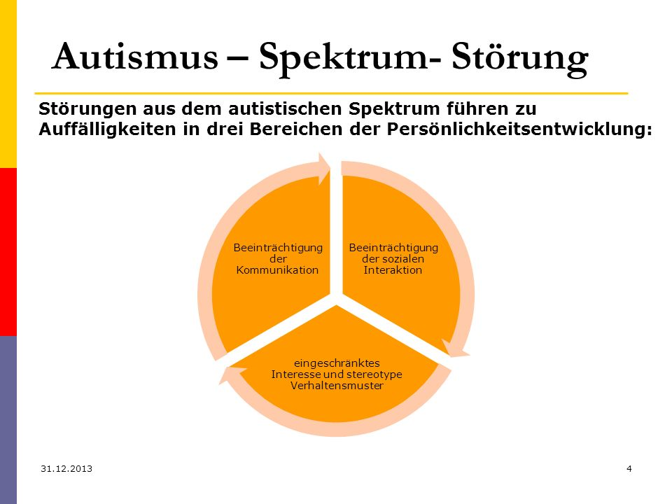 Autismus – Spektrum- Störung Beeinträchtigung der sozialen Interaktion eingeschränktes Interesse und stereotype Verhaltensmuster Beeinträchtigung der