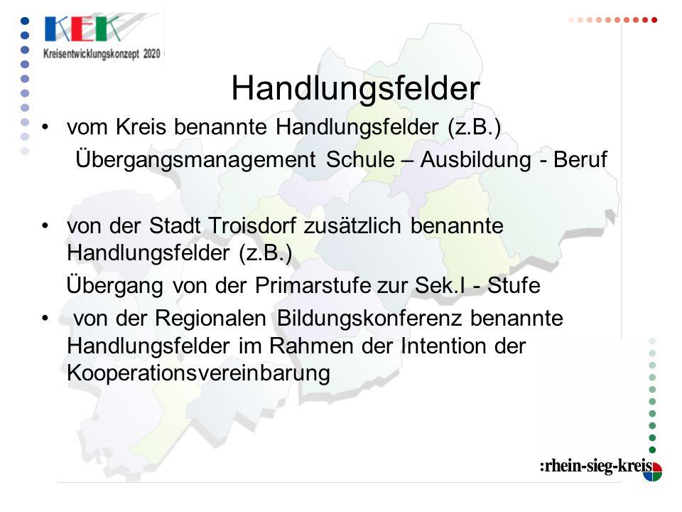 Handlungsfelder vom Kreis benannte Handlungsfelder (z.B.) Übergangsmanagement Schule – Ausbildung - Beruf von der Stadt Troisdorf zusätzlich benannte Handlungsfelder (z.B.) Übergang von der Primarstufe zur Sek.I - Stufe von der Regionalen Bildungskonferenz benannte Handlungsfelder im Rahmen der Intention der Kooperationsvereinbarung