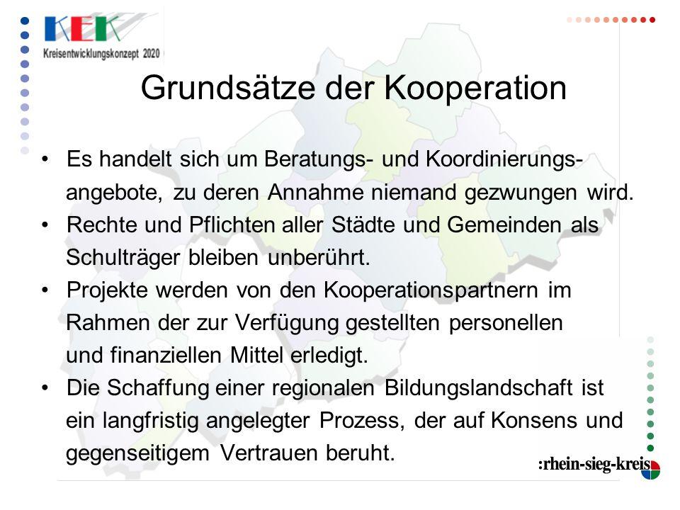 Grundsätze der Kooperation Es handelt sich um Beratungs- und Koordinierungs- angebote, zu deren Annahme niemand gezwungen wird.
