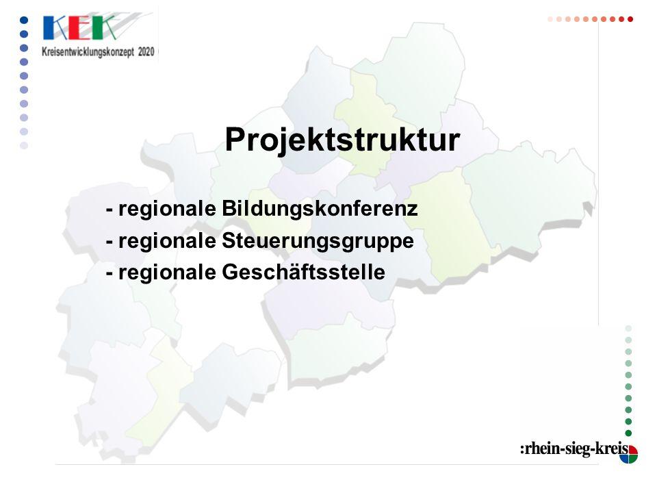 Projektstruktur - regionale Bildungskonferenz - regionale Steuerungsgruppe - regionale Geschäftsstelle
