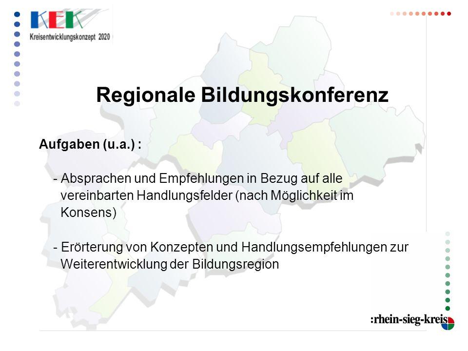 Regionale Bildungskonferenz Aufgaben (u.a.) : - Absprachen und Empfehlungen in Bezug auf alle vereinbarten Handlungsfelder (nach Möglichkeit im Konsens) - Erörterung von Konzepten und Handlungsempfehlungen zur Weiterentwicklung der Bildungsregion