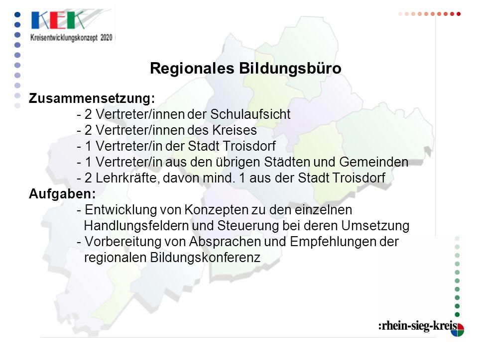 Regionales Bildungsbüro Zusammensetzung: - 2 Vertreter/innen der Schulaufsicht - 2 Vertreter/innen des Kreises - 1 Vertreter/in der Stadt Troisdorf -