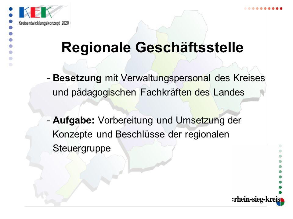 Regionale Geschäftsstelle - Besetzung mit Verwaltungspersonal des Kreises und pädagogischen Fachkräften des Landes - Aufgabe: Vorbereitung und Umsetzu