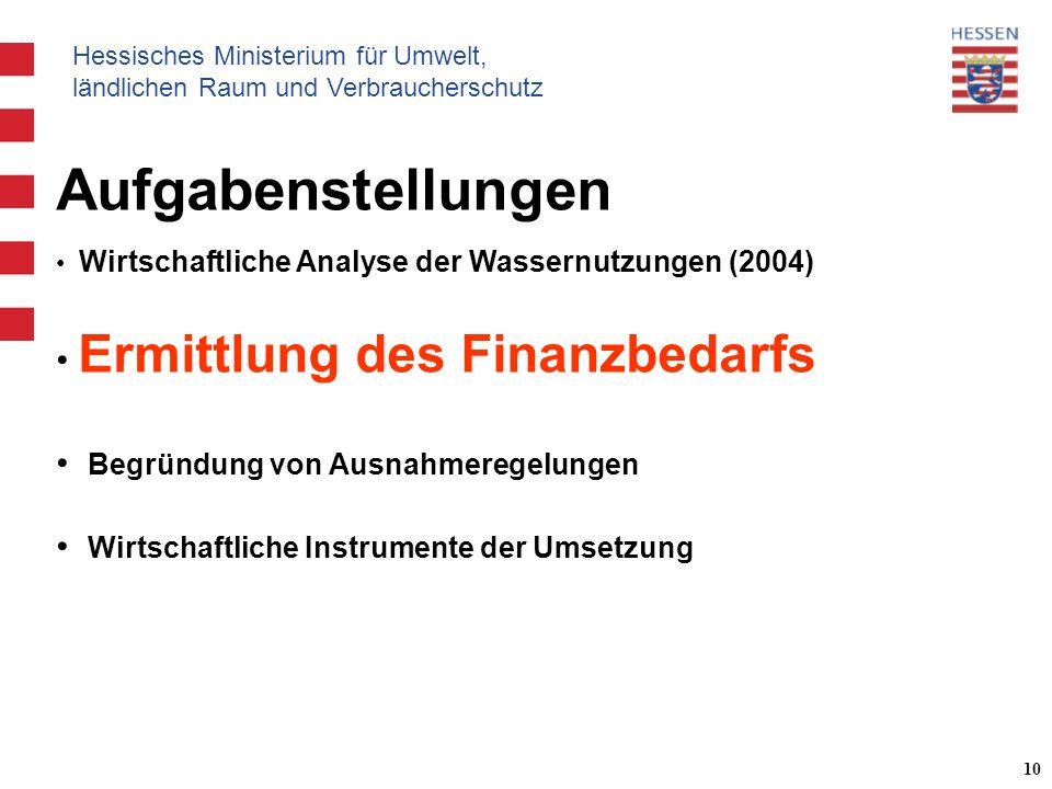 Hessisches Ministerium für Umwelt, ländlichen Raum und Verbraucherschutz 10 Aufgabenstellungen Wirtschaftliche Analyse der Wassernutzungen (2004) Ermittlung des Finanzbedarfs Begründung von Ausnahmeregelungen Wirtschaftliche Instrumente der Umsetzung