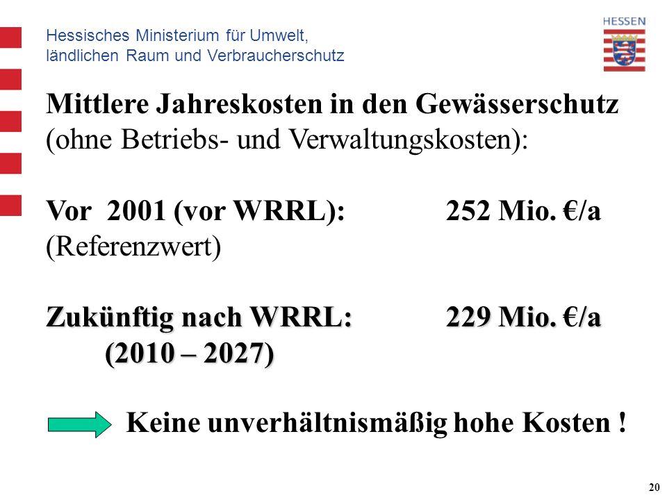 Hessisches Ministerium für Umwelt, ländlichen Raum und Verbraucherschutz 20 Mittlere Jahreskosten in den Gewässerschutz (ohne Betriebs- und Verwaltungskosten): Vor 2001 (vor WRRL): 252 Mio.