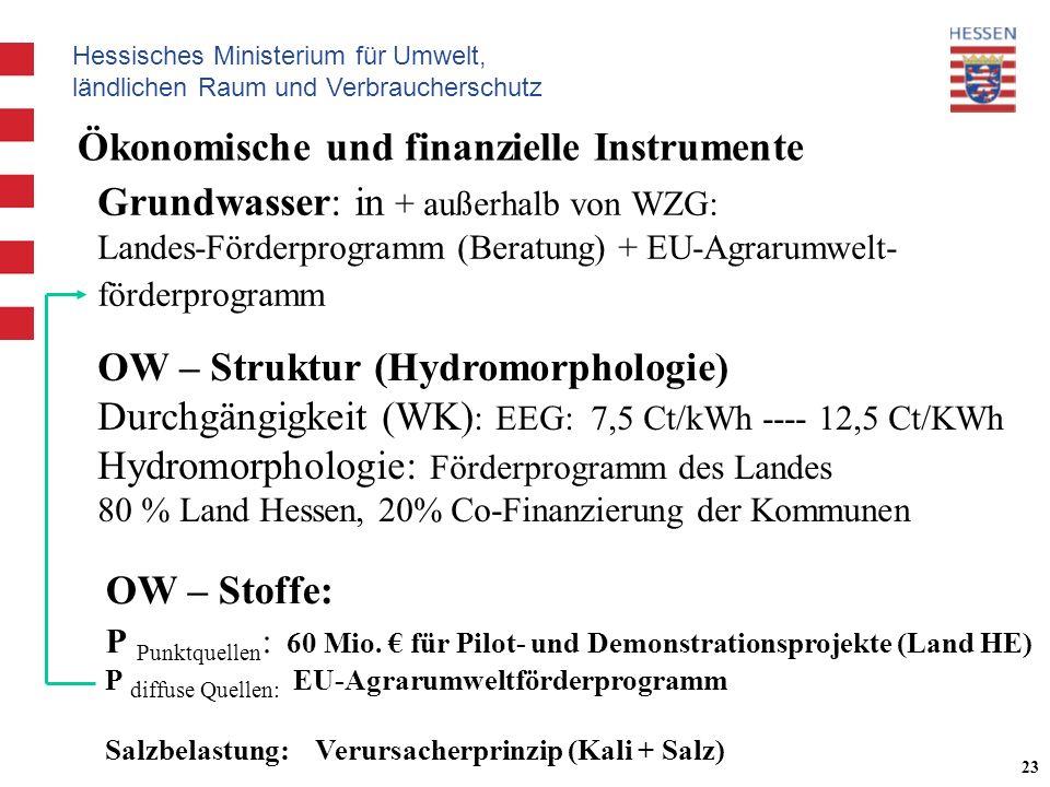 Hessisches Ministerium für Umwelt, ländlichen Raum und Verbraucherschutz 23 Ökonomische und finanzielle Instrumente Grundwasser: in + außerhalb von WZG: Landes-Förderprogramm (Beratung) + EU-Agrarumwelt- förderprogramm OW – Struktur (Hydromorphologie) Durchgängigkeit (WK) : EEG: 7,5 Ct/kWh ---- 12,5 Ct/KWh Hydromorphologie: Förderprogramm des Landes 80 % Land Hessen, 20% Co-Finanzierung der Kommunen OW – Stoffe: P Punktquellen : 60 Mio.