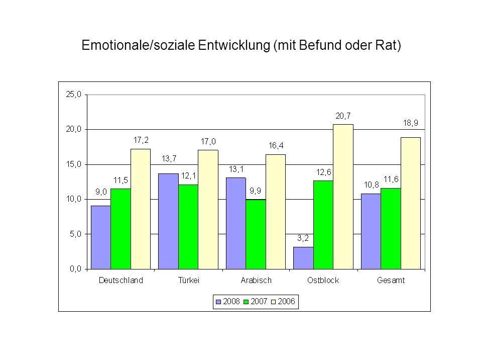 Emotionale/soziale Entwicklung (mit Befund oder Rat)