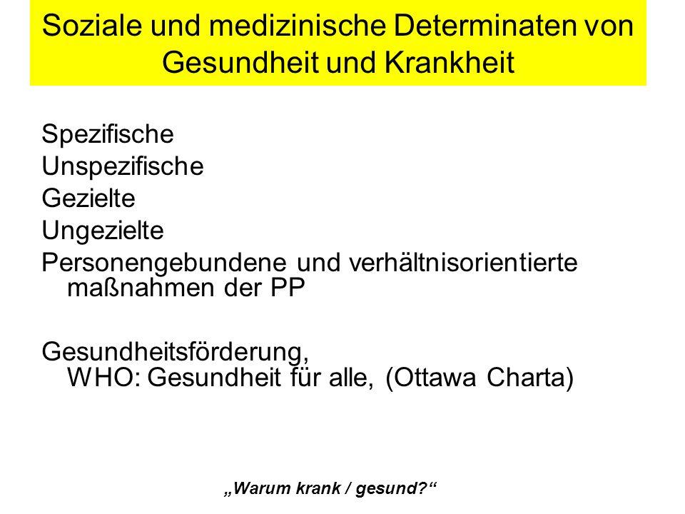 Soziale und medizinische Determinaten von Gesundheit und Krankheit Spezifische Unspezifische Gezielte Ungezielte Personengebundene und verhältnisorientierte maßnahmen der PP Gesundheitsförderung, WHO: Gesundheit für alle, (Ottawa Charta) Warum krank / gesund?