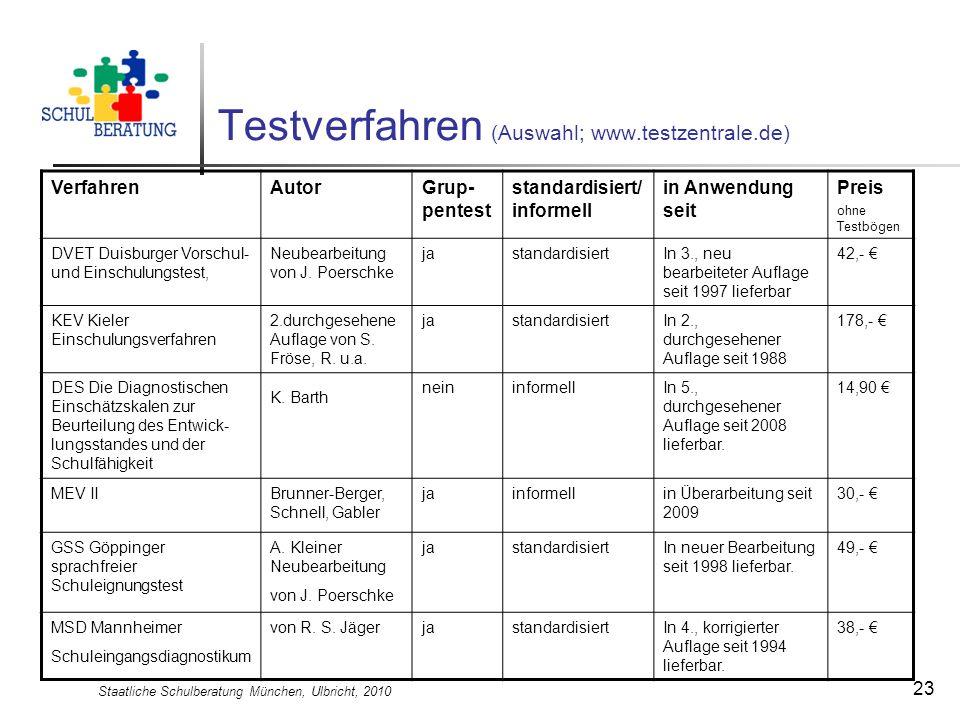 Staatliche Schulberatung München, Ulbricht, 2010 23 Testverfahren (Auswahl; www.testzentrale.de) VerfahrenAutorGrup- pentest standardisiert/ informell