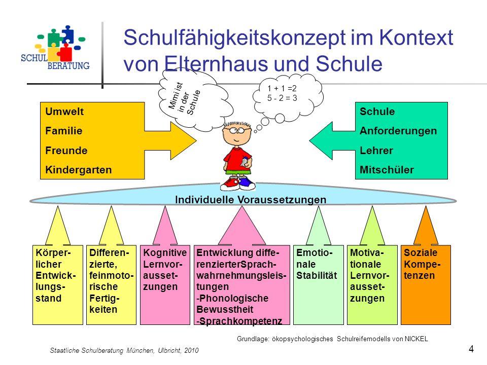 Staatliche Schulberatung München, Ulbricht, 2010 4 Individuelle Voraussetzungen 1 + 1 =2 5 - 2 = 3 Mimi ist in der Schule Schulfähigkeitskonzept im Ko
