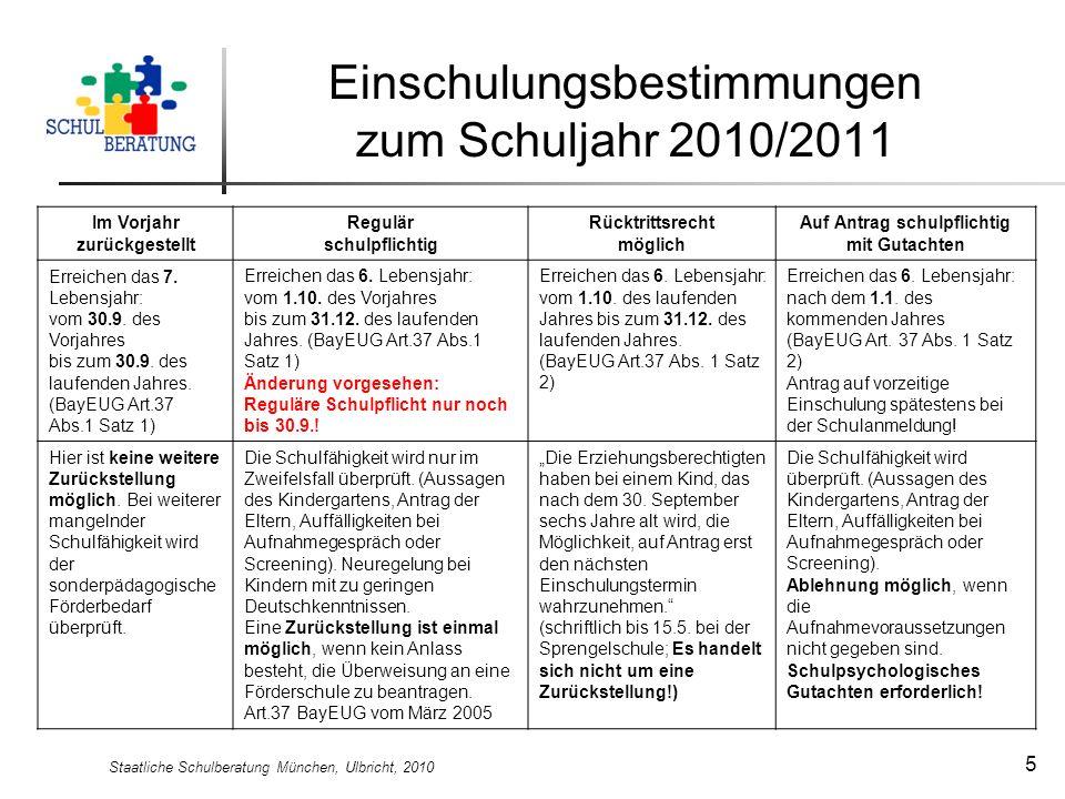 Staatliche Schulberatung München, Ulbricht, 2010 5 Einschulungsbestimmungen zum Schuljahr 2010/2011 Im Vorjahr zurückgestellt Regulär schulpflichtig R