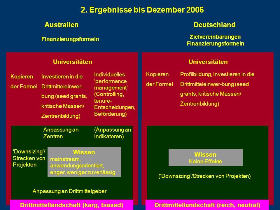 2. Ergebnisse bis Dezember 2006 Australien Deutschland Finanzierungsformeln Zielvereinbarungen Finanzierungsformeln Universitäten Individuelles perfor