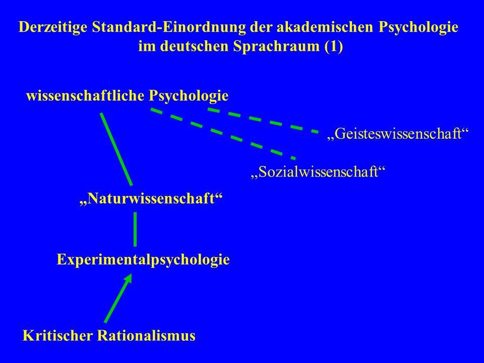 Derzeitige Standard-Einordnung der akademischen Psychologie im deutschen Sprachraum (2) Im Zentrum der Philosophie von Sir Karl Popper, der sich heute vor allem die empirischen (insbesondere die naturwissenschaftlichen) Forschungsdisziplinen anschließen, steht der Kritische Rationalismus, welcher zumindest zwei Grund- annahmen enthält: Es gibt eine vom erkenntnissuchenden Menschen unabhängige (objektive) externe Welt.