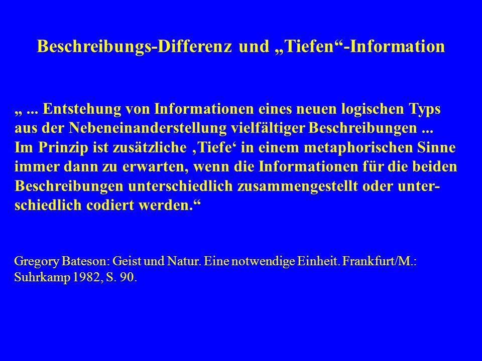 Beschreibungs-Differenz und Tiefen-Information... Entstehung von Informationen eines neuen logischen Typs aus der Nebeneinanderstellung vielfältiger B