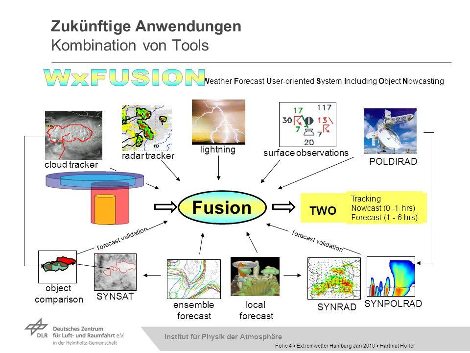 Institut für Physik der Atmosphäre Folie 4 > Extremwetter Hamburg Jan 2010 > Hartmut Höller Zukünftige Anwendungen Kombination von Tools Weather Forec