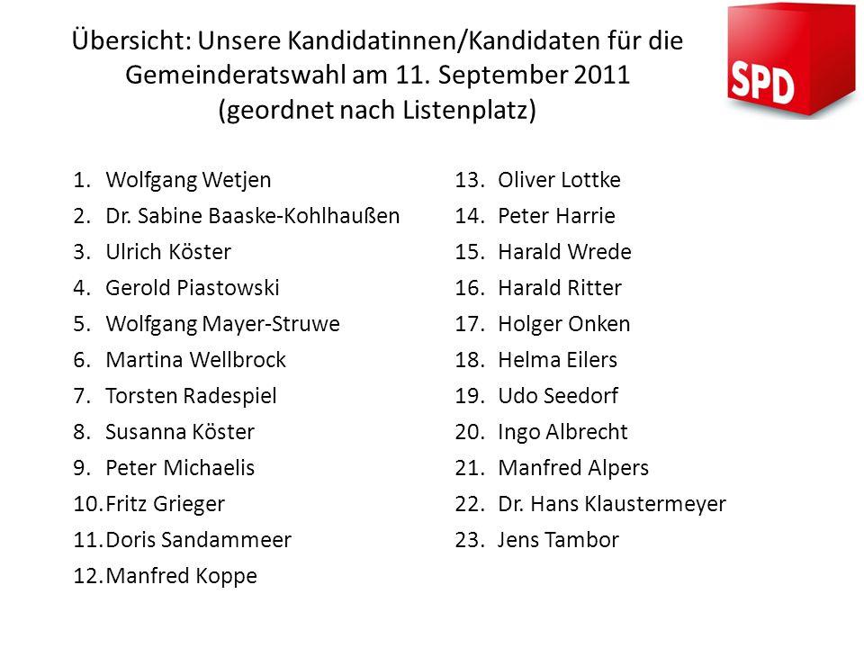 1.Wolfgang Wetjen Unsere Kandidatinnen/Kandidaten für die Gemeinderatswahl am 11.