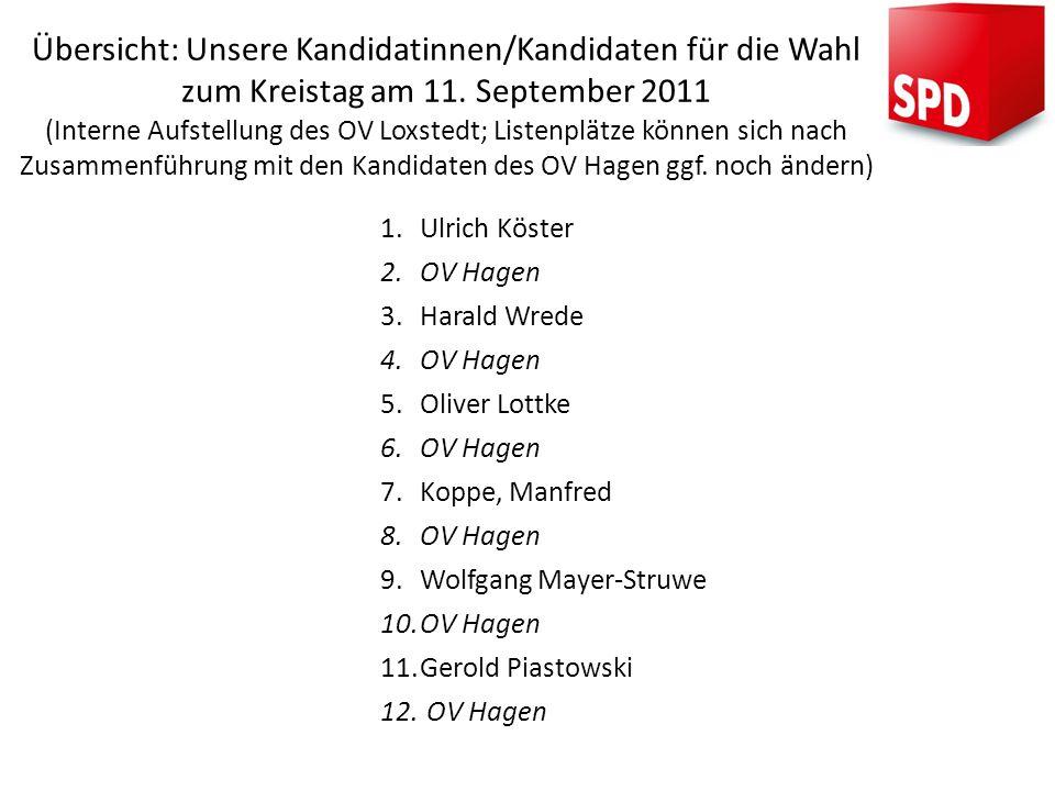 1.Ulrich Köster 2.OV Hagen 3.Harald Wrede 4.OV Hagen 5.Oliver Lottke 6.OV Hagen 7.Koppe, Manfred 8.OV Hagen 9.Wolfgang Mayer-Struwe 10.OV Hagen 11.Ger