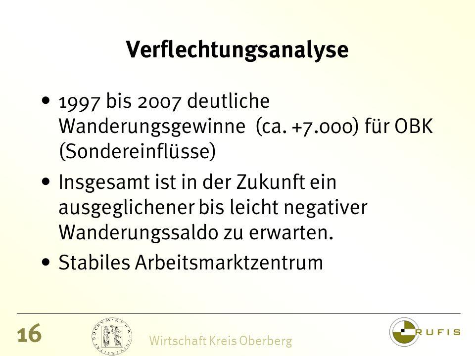 16 Wirtschaft Kreis Oberberg Verflechtungsanalyse 1997 bis 2007 deutliche Wanderungsgewinne (ca.