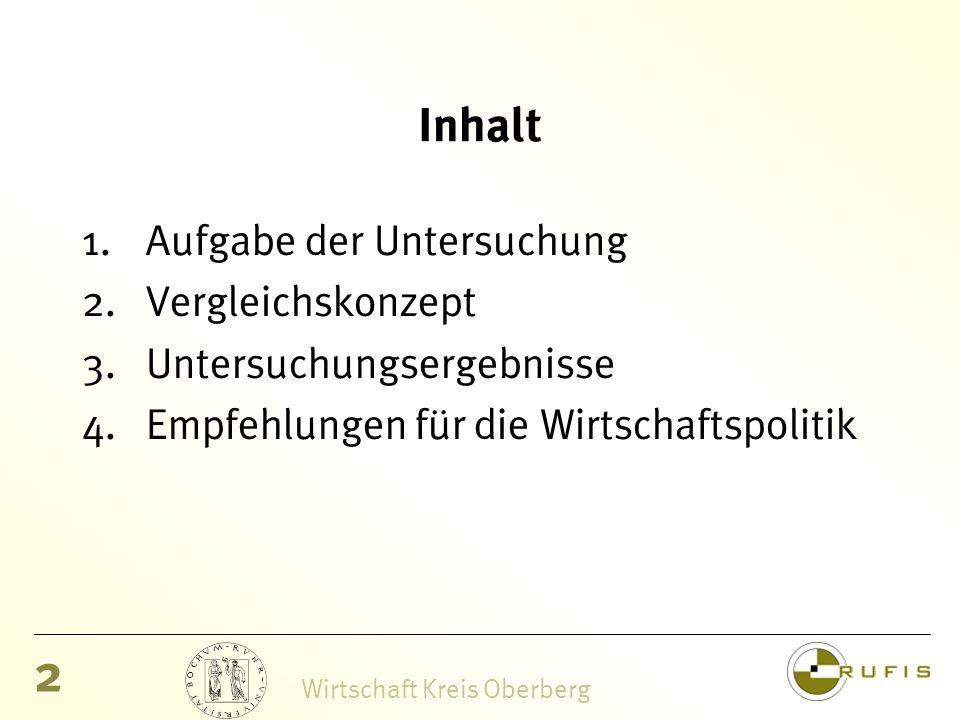 2 Wirtschaft Kreis Oberberg Inhalt 1. Aufgabe der Untersuchung 2.
