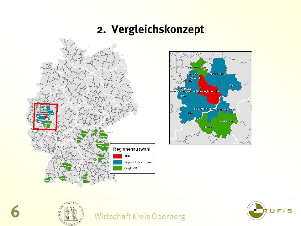 7 Wirtschaft Kreis Oberberg 2. Vergleichskonzept