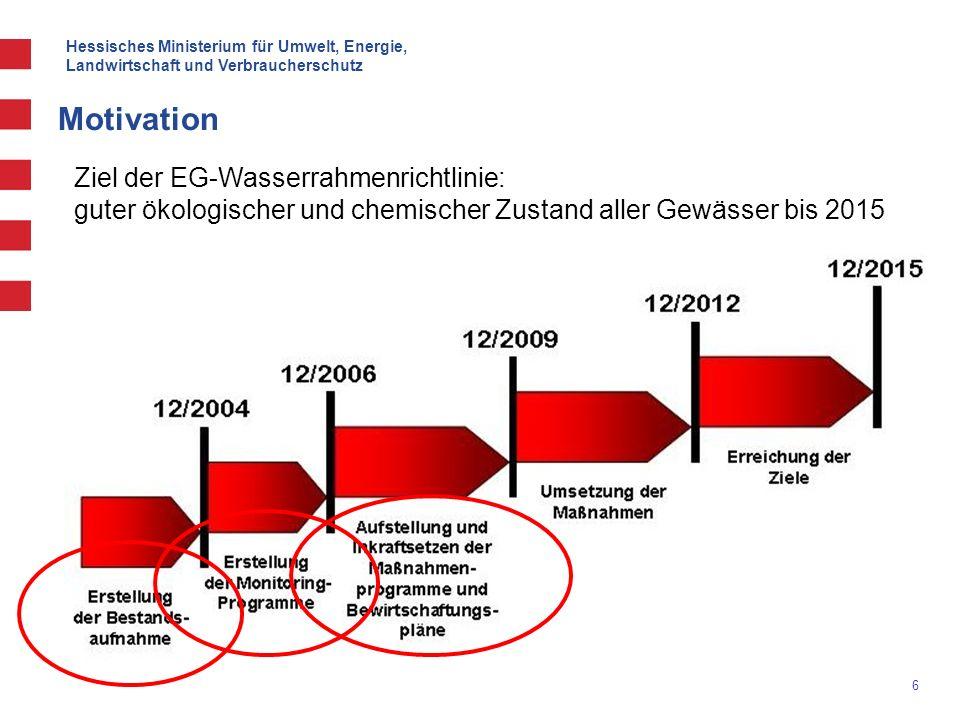 Hessisches Ministerium für Umwelt, Energie, Landwirtschaft und Verbraucherschutz 6 Motivation Ziel der EG-Wasserrahmenrichtlinie: guter ökologischer und chemischer Zustand aller Gewässer bis 2015