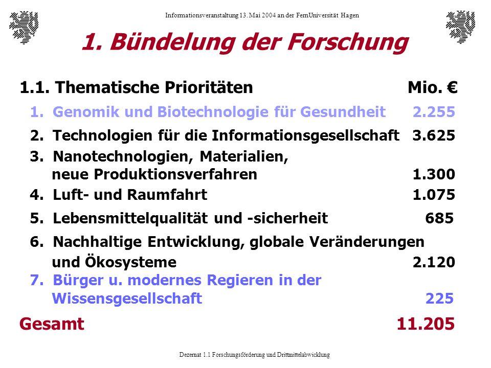 Dezernat 1.1 Forschungsförderung und Drittmittelabwicklung Informationsveranstaltung 13. Mai 2004 an der FernUniversität Hagen 1.1. Thematische Priori