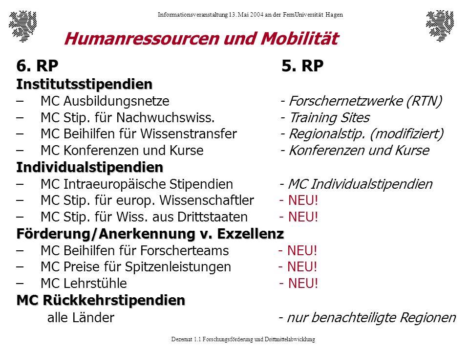 Dezernat 1.1 Forschungsförderung und Drittmittelabwicklung Informationsveranstaltung 13. Mai 2004 an der FernUniversität Hagen Humanressourcen und Mob