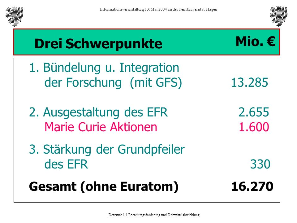 Dezernat 1.1 Forschungsförderung und Drittmittelabwicklung Informationsveranstaltung 13. Mai 2004 an der FernUniversität Hagen 1. Bündelung u. Integra
