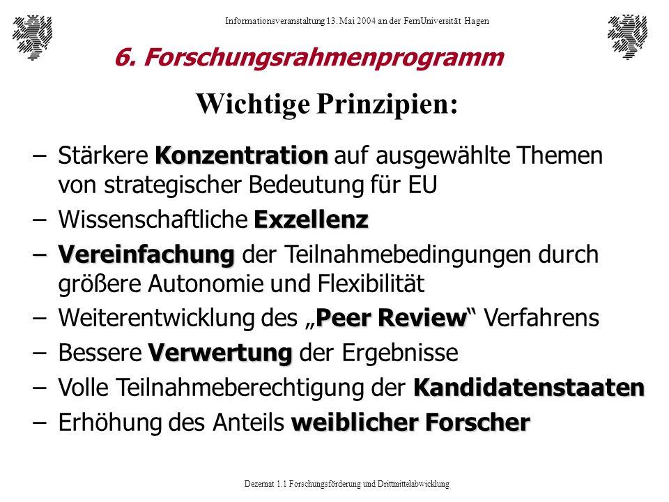 Dezernat 1.1 Forschungsförderung und Drittmittelabwicklung Informationsveranstaltung 13. Mai 2004 an der FernUniversität Hagen 6. Forschungsrahmenprog