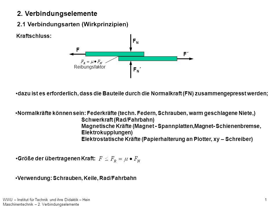 WWU – Institut für Technik und ihre Didaktik – Hein 1 Maschinentechnik – 2. Verbindungselemente 2. Verbindungselemente 2.1 Verbindungsarten (Wirkprinz