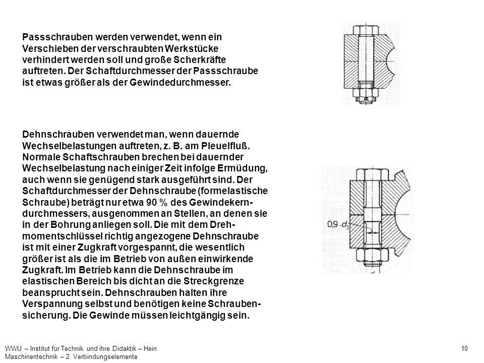 WWU – Institut für Technik und ihre Didaktik – Hein 10 Maschinentechnik – 2. Verbindungselemente Passschrauben werden verwendet, wenn ein Verschieben