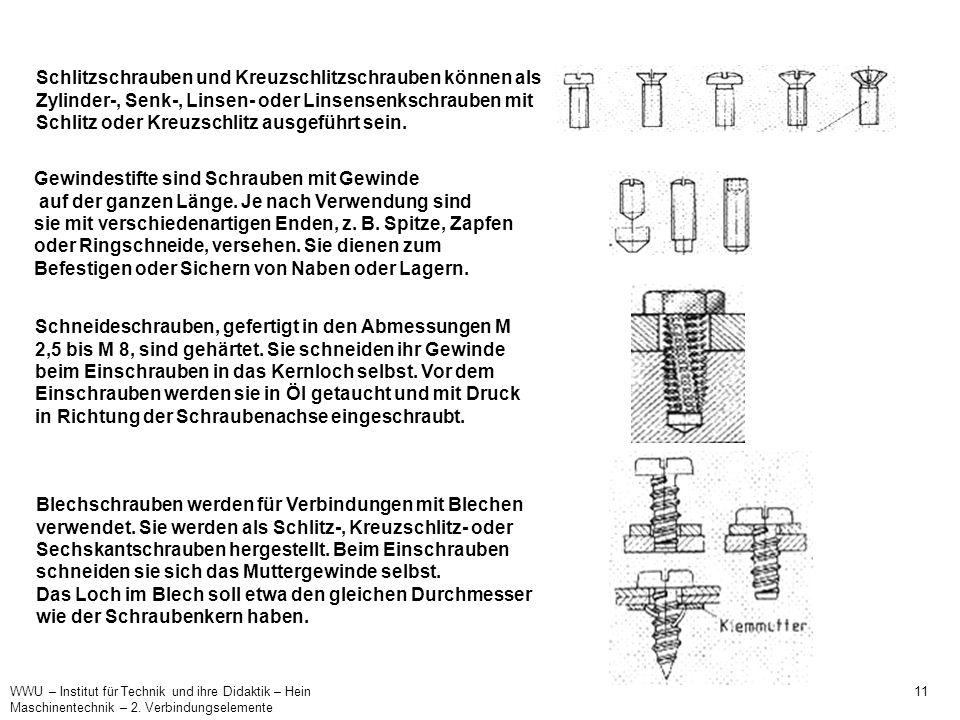 WWU – Institut für Technik und ihre Didaktik – Hein 11 Maschinentechnik – 2. Verbindungselemente Schlitzschrauben und Kreuzschlitzschrauben können als