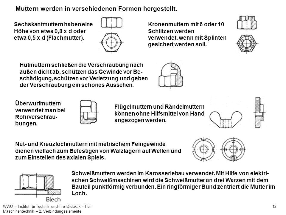 WWU – Institut für Technik und ihre Didaktik – Hein 12 Maschinentechnik – 2. Verbindungselemente Muttern werden in verschiedenen Formen hergestellt. S